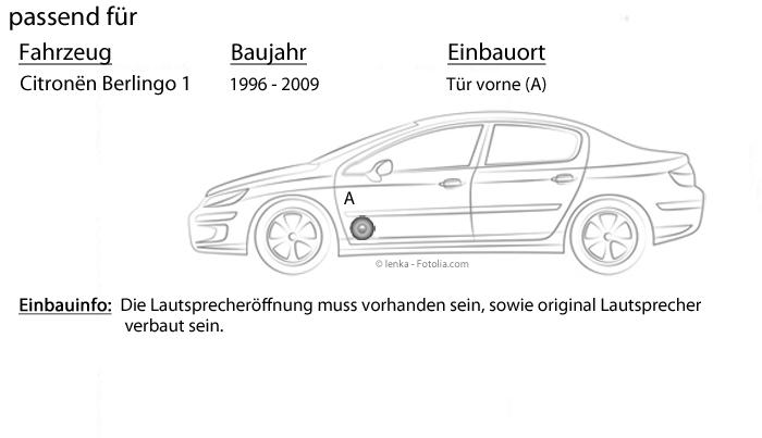 Citroen Berlingo 1 - Lautsprecher Boxen ESX HZ62 Horizon - 16cm Koax Auto Einbausatz - Einbauset JUST SOUND best choice for caraudio CiBe1/_HZ62